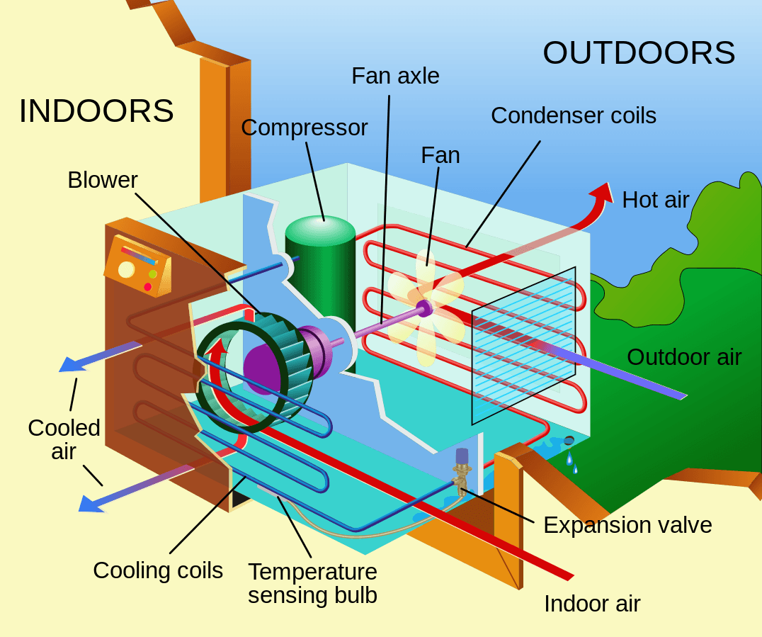 Home Ac Unit Parts Diagram - Data Wiring Diagrams •
